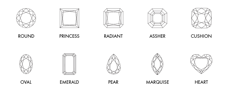 Styles & Cuts of Diamonds and their Significance